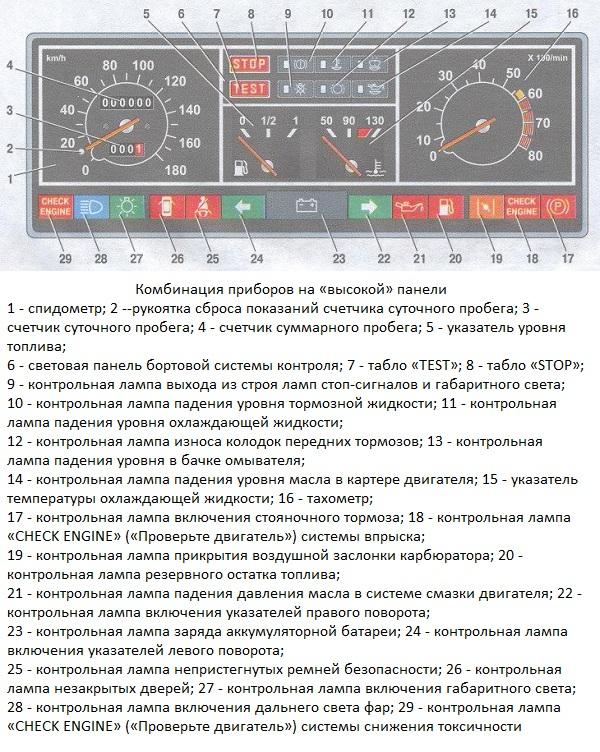 Высокая панель приборов ВАЗ 2109