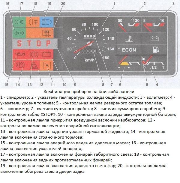 Низкая панель для ВАЗ 2109