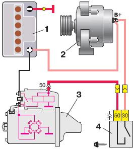 Схема стартера