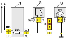 Схема замка багажника
