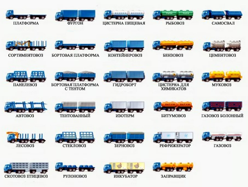 Виды грузовых машин