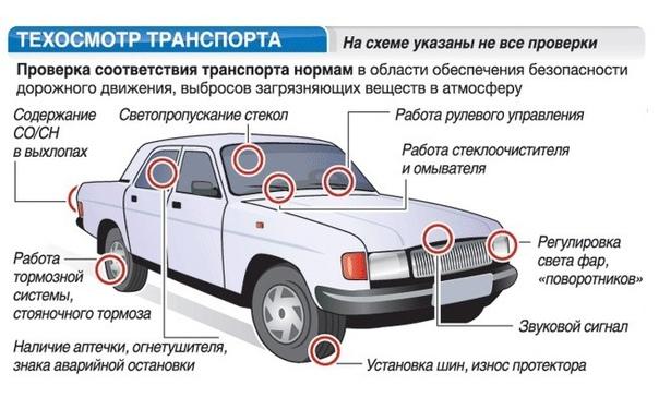 Как пройти техосмотр на автомобиле
